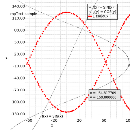 wxMathPlot screenshot 2